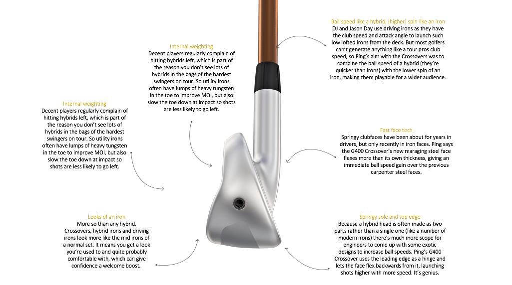Anatomy of a utility iron