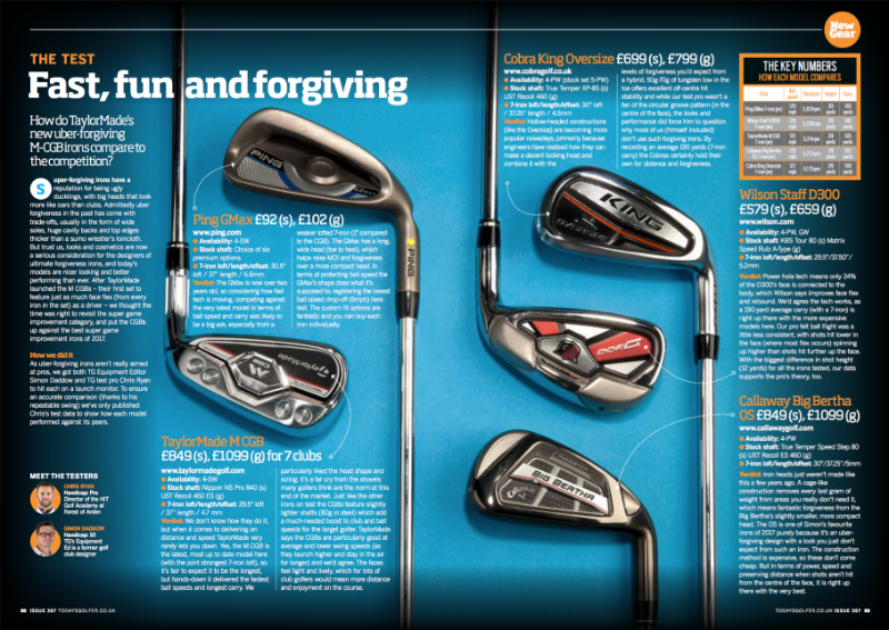 Gear test irons