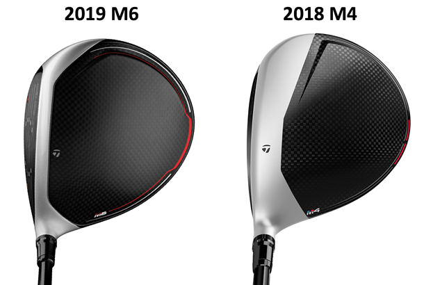 best taylormade driver of all time